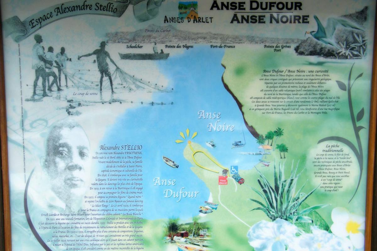 Anse Noir - Anse Dufour